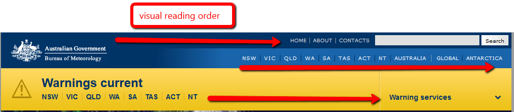 Correct Example of SCO_A6 Visual Reading Order. Visual reading order goes from left to right.